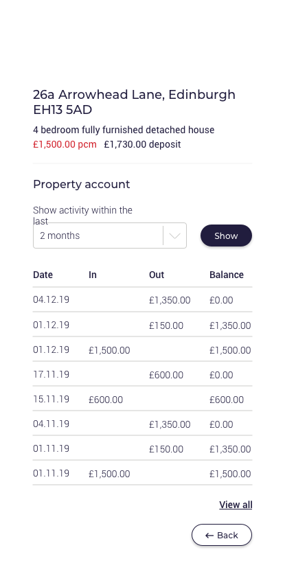 property account
